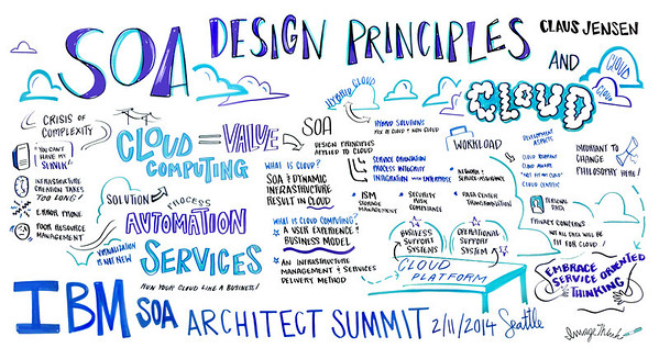 GPJ IBM SOA Architect Summit Seattle Washington 02/11/14 / Graphic Recording by ImageThinker, Virginia Montgomery