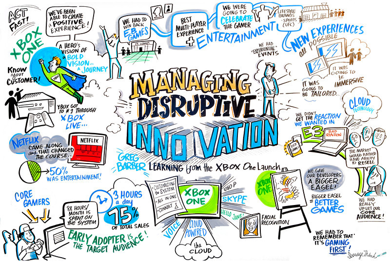 Innovation Day, One day Conference in Toronto, Canada