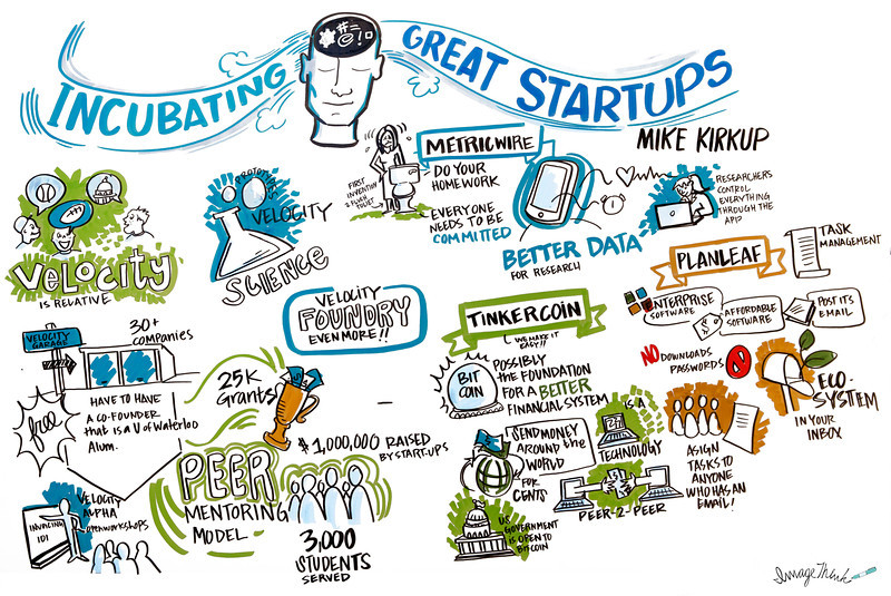 Incubating Great Start Ups