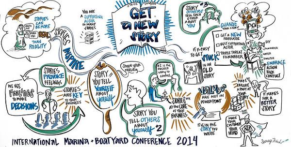 International Marina & Boatyard Conference