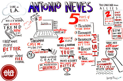 OTA Conference - 040414, OTA, Heather Willems, Graphic Recording, 2014
