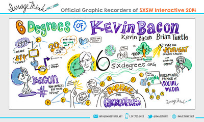 "Brian Turtle & Kevin Bacon: ""6 Degrees of Kevin Bacon: A Social Phenomenon Turns 20″ Saturday March 8, 2014 - SXSWi"