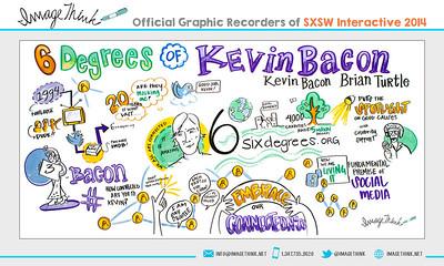 "Brian Turtle & Kevin Bacon: ""6 Degrees of Kevin Bacon: A Social Phenomenon Turns 20″ Saturday March 8, 2014 - SXSWi"