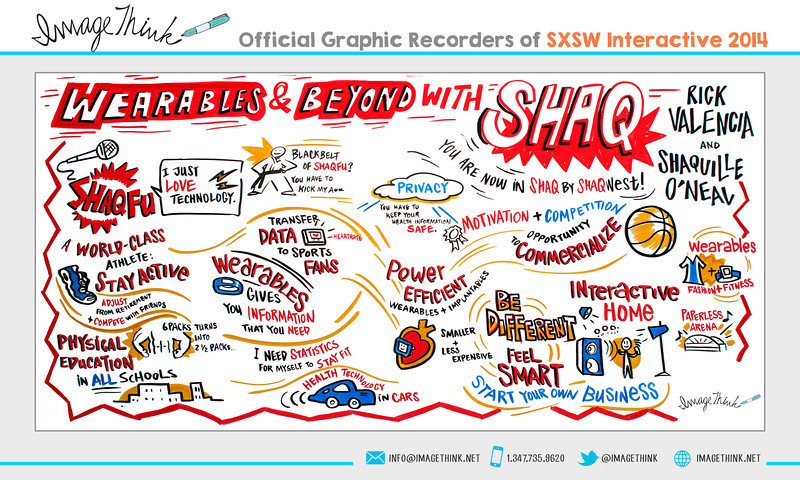 """Rick Valencia, Shaquille O'Neal: """"Wearables & Beyond""""<br /> Sunday March 9, 2014 - SXSWi"""