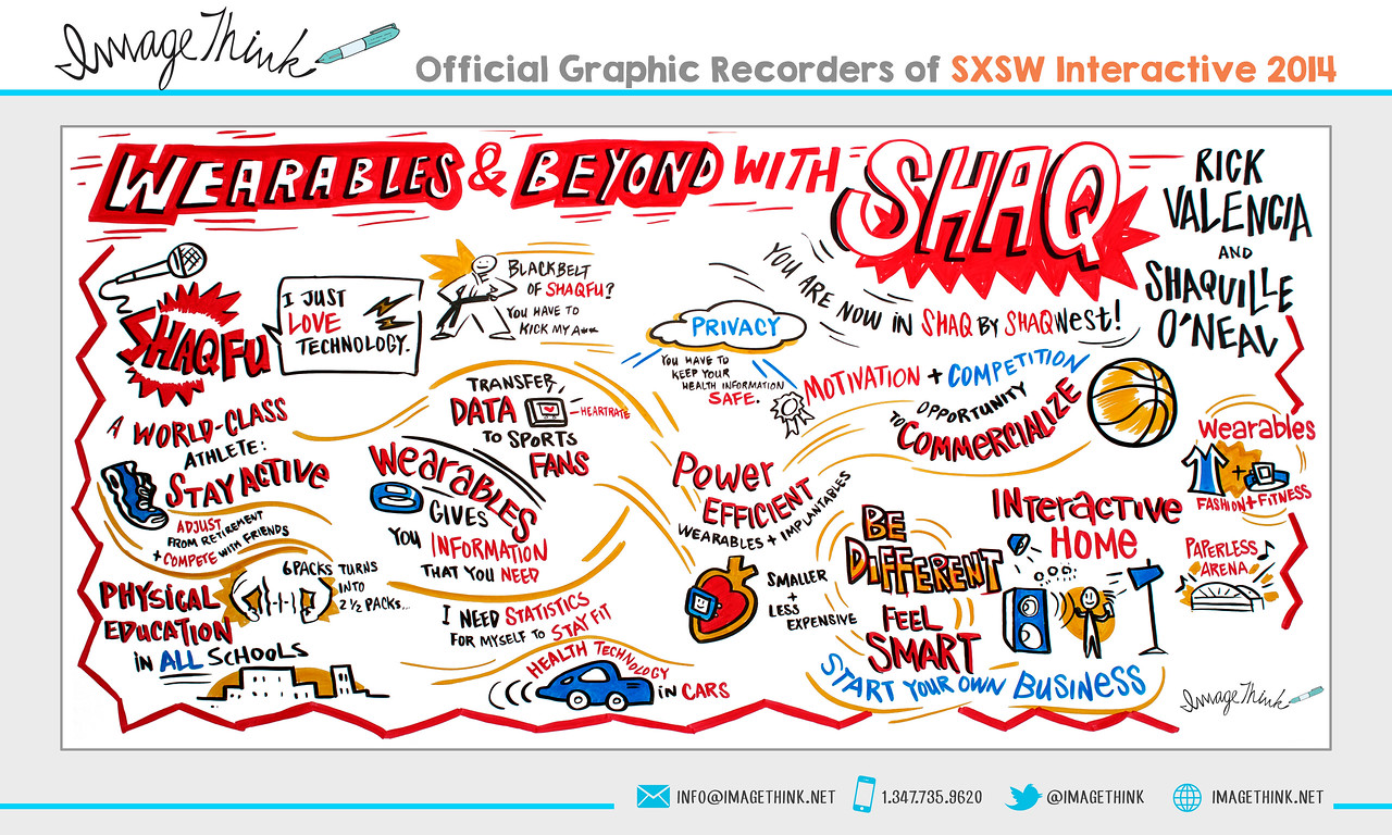"Rick Valencia, Shaquille O'Neal: ""Wearables & Beyond""<br /> Sunday March 9, 2014 - SXSWi"