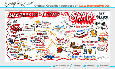 """Rick Valencia, Shaquille O'Neal: """"Wearables & Beyond"""" Sunday March 9, 2014 - SXSWi"""