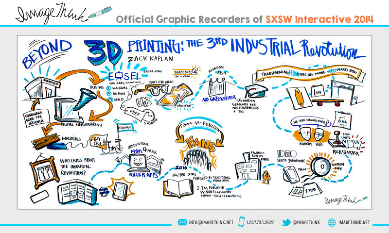 "Zack Kaplan: ""Beyond 3D Printing: The 3D Industrial Revolution""<br /> Tuesday March 11, 2014 - SXSWi"