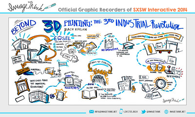 """Zack Kaplan: """"Beyond 3D Printing: The 3D Industrial Revolution"""" Tuesday March 11, 2014 - SXSWi"""