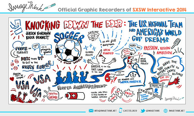 "Jurgen Klinsmann, Roger Bennett: ""Knocking Down the Door: The U.S. National Team and America's World Cup Dreams"" Sunday March 9, 2014 - SXSWi"