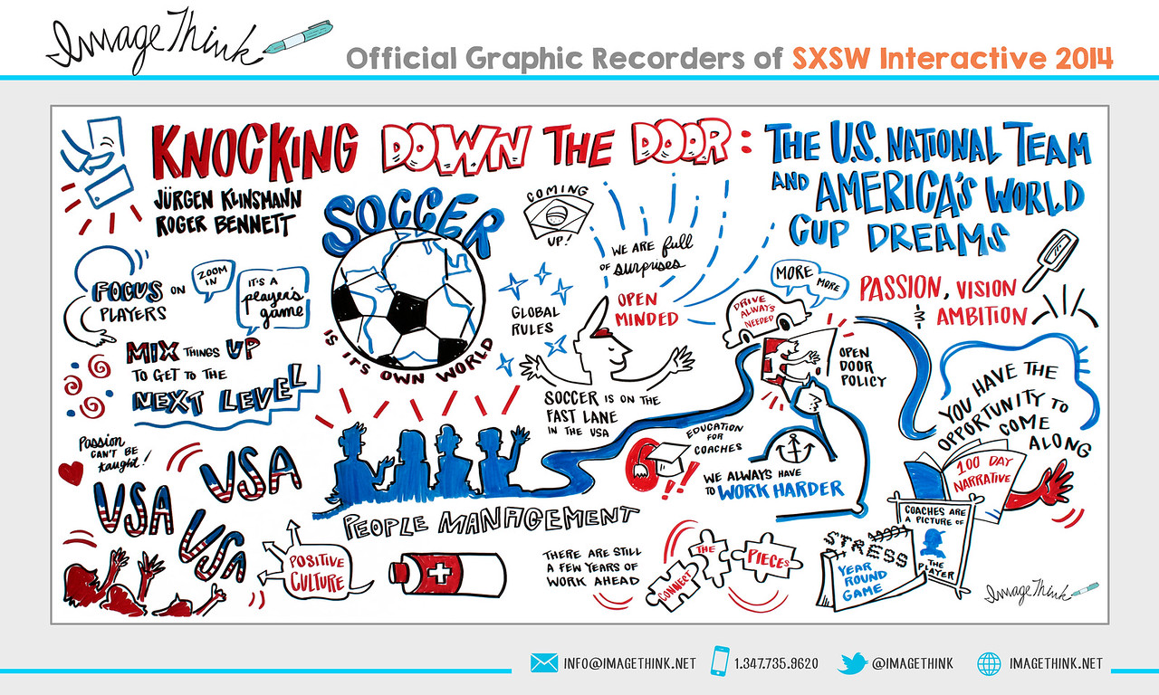 "Jurgen Klinsmann, Roger Bennett: ""Knocking Down the Door: The U.S. National Team and America's World Cup Dreams""<br /> Sunday March 9, 2014 - SXSWi"