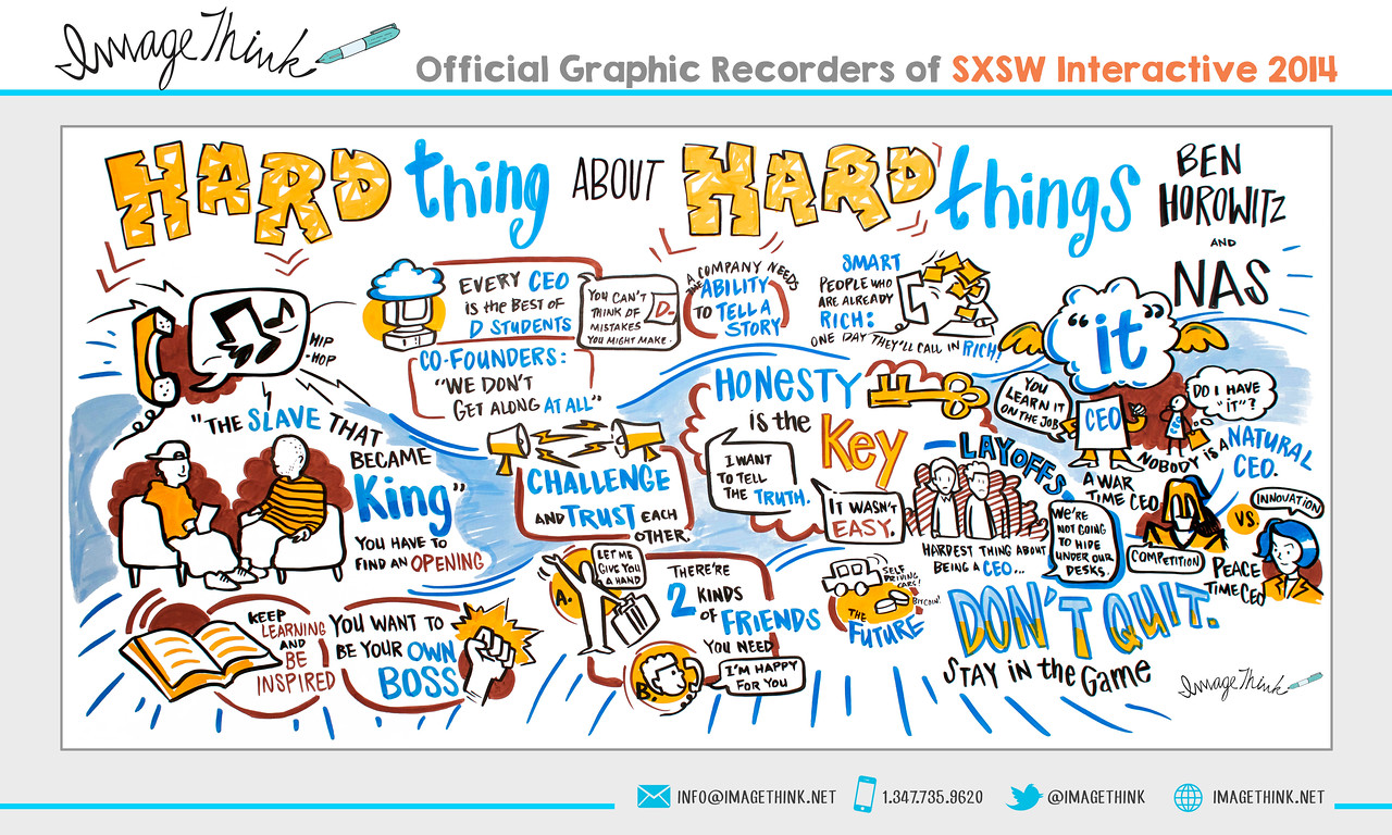"Ben Horowitz, Nas: ""Hard Thing about Hard Things""<br /> Sunday March 9, 2014 - SXSWi"