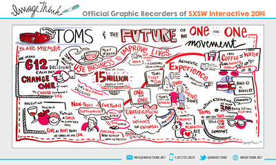 """Blake Mycoskie: """"Toms & the Future of the One for One Movement"""" Tuesday March 11, 2014 - SXSWi"""