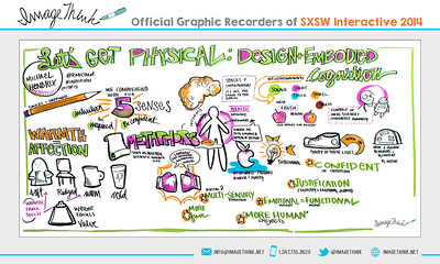 """Michael Hendrix: """"Let's Get Physical: Design & Embodied Cognition"""" Tuesday March 11, 2014 - SXSWi"""