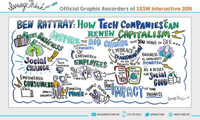 Ben Rattray: How Tech Companies Can Renew Capitalism Friday March 7, 2014 - SXSWi