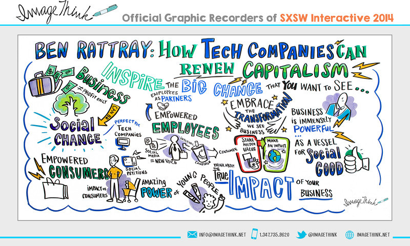 Ben Rattray: How Tech Companies Can Renew Capitalism<br /> Friday March 7, 2014 - SXSWi