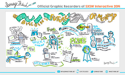 """Fred Ehrsam, Rolfe Winkler: """"Is Bitcoin the Future of Money?"""" Monday March 10, 2014 - SXSWi"""