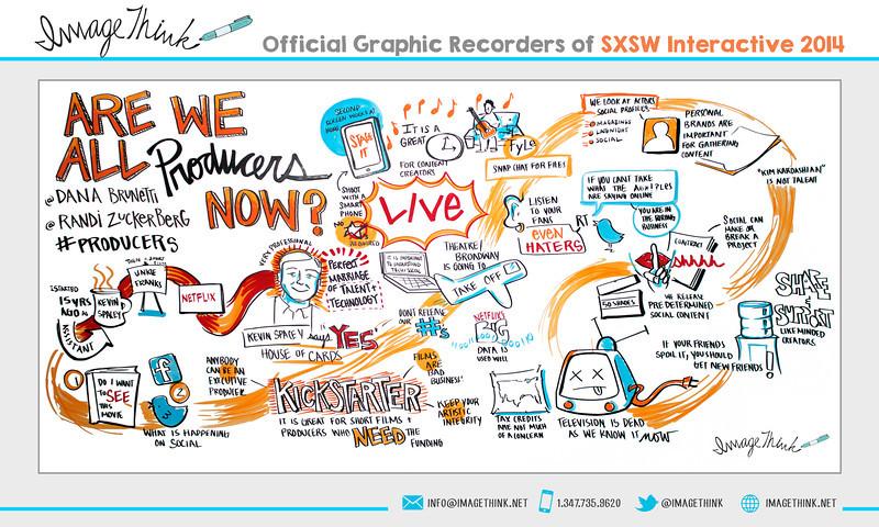 "Dana Brunetti, Randi Zuckerberg: ""Are We All Producers Now?""<br /> Sunday March 9, 2014 - SXSWi"