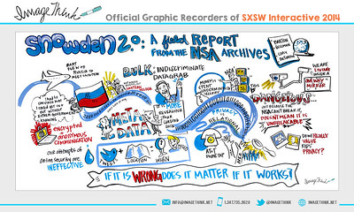 "Barton Gellman, Cory Doctorow: ""Snowden 2.0: A Field Report From The NSA Archives"" Monday March 10, 2014 - SXSWi"