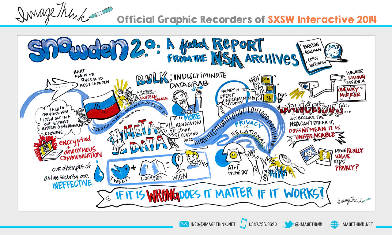 "Barton Gellman, Cory Doctorow: ""Snowden 2.0: A Field Report From The NSA Archives""<br /> Monday March 10, 2014 - SXSWi"