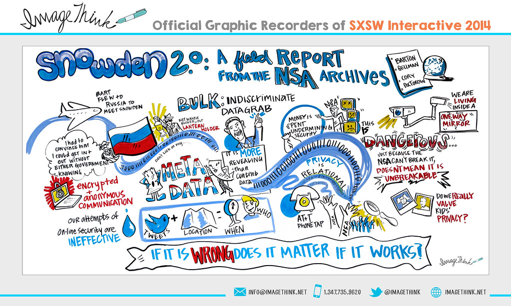 """Barton Gellman, Cory Doctorow: """"Snowden 2.0: A Field Report From The NSA Archives""""<br /> Monday March 10, 2014 - SXSWi"""