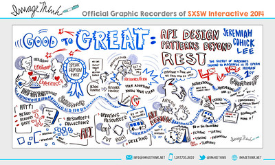 """Jeremiah Cohick: """"Good to be Great: API Design Patterns Beyond the Rest"""" Saturday March 8, 2014 - SXSWi"""