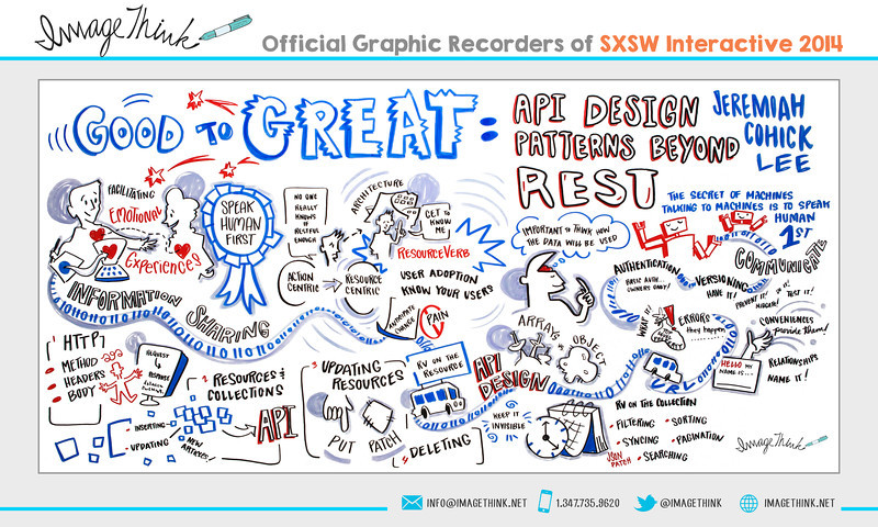 """Jeremiah Cohick: """"Good to be Great: API Design Patterns Beyond the Rest""""<br /> Saturday March 8, 2014 - SXSWi"""