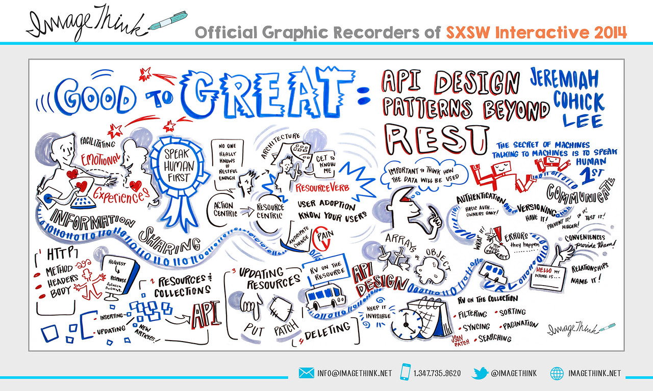 "Jeremiah Cohick: ""Good to be Great: API Design Patterns Beyond the Rest""<br /> Saturday March 8, 2014 - SXSWi"