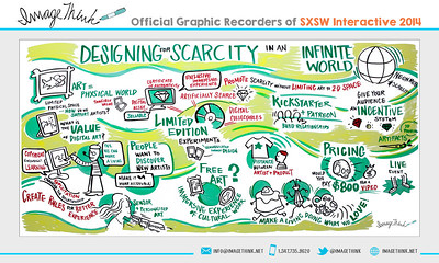 "NeonMob: ""Designing Scarcity in an Infinite World"" Monday March 10, 2014 - SXSWi"