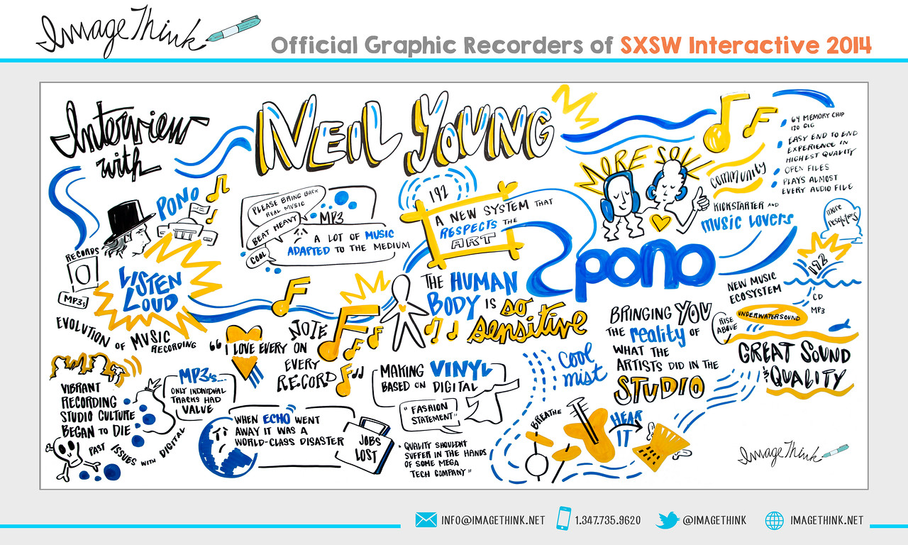 Interview with Neil Young<br /> Tuesday March 11, 2014 - SXSWi