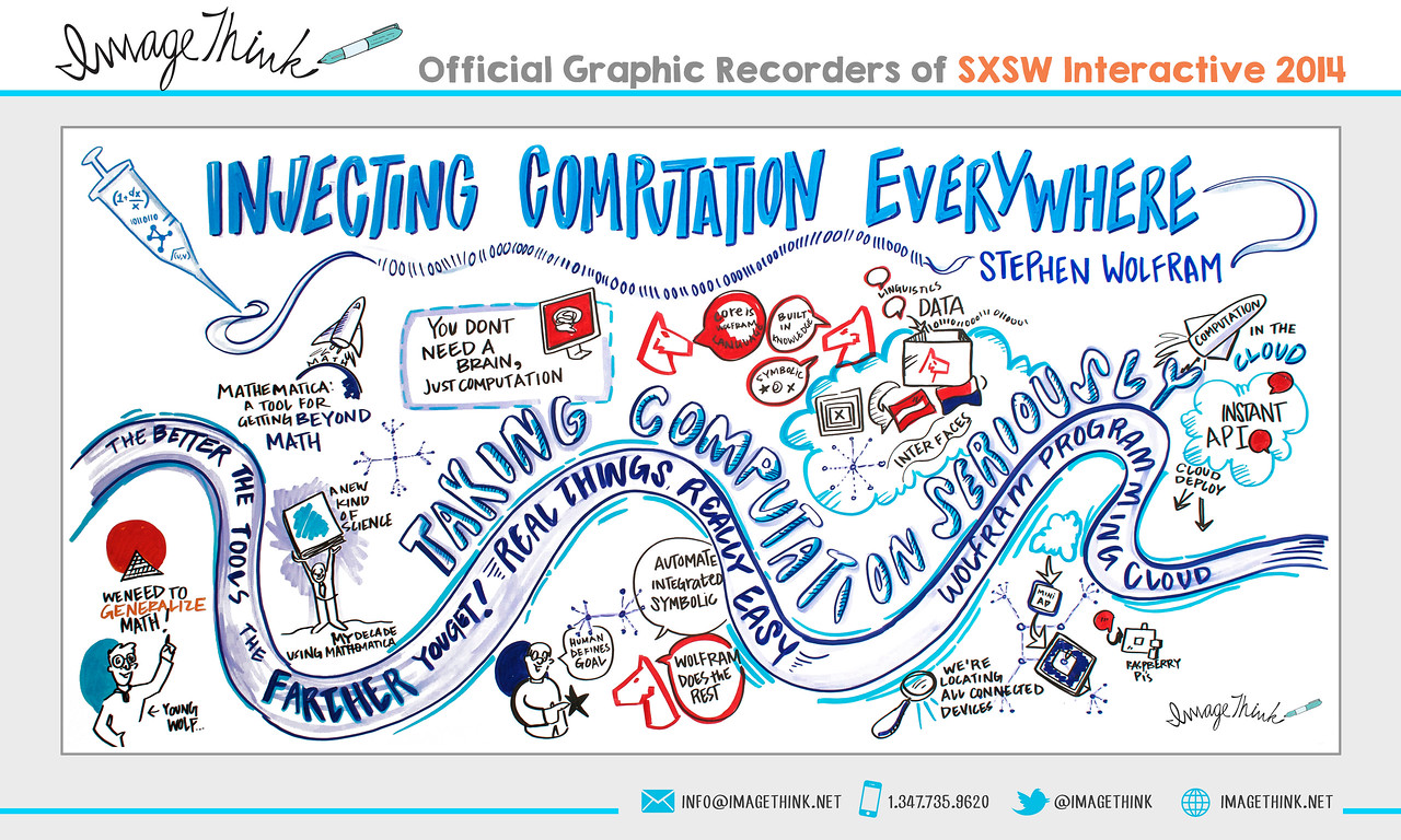 "Stephen Wolfram: ""Injecting Computation Everywhere""<br /> Sunday March 9, 2014 - SXSWi"