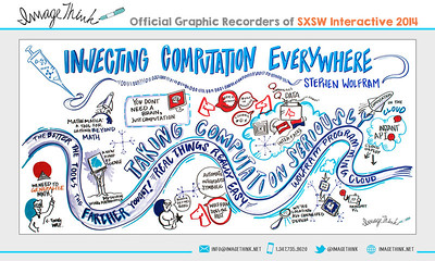 "Stephen Wolfram: ""Injecting Computation Everywhere"" Sunday March 9, 2014 - SXSWi"