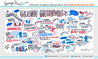 "Glenn Greenwald, Micah Sifry: ""A Conversation with Glenn Greenwald"" Monday March 10, 2014 - SXSWi"