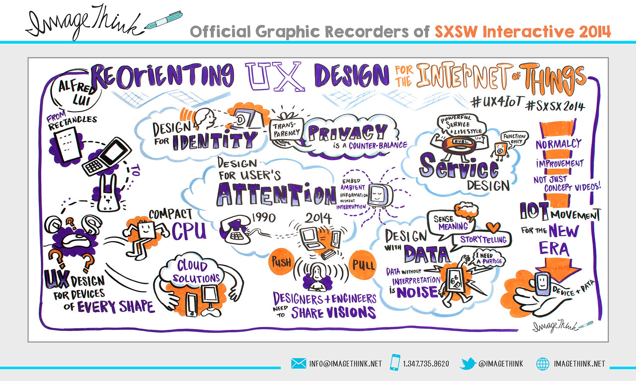 "Alfred Lui: ""Reorienting UX Design for the Internet of Things""<br /> Sunday March 9, 2014 - SXSWi"