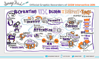 """Alfred Lui: """"Reorienting UX Design for the Internet of Things"""" Sunday March 9, 2014 - SXSWi"""