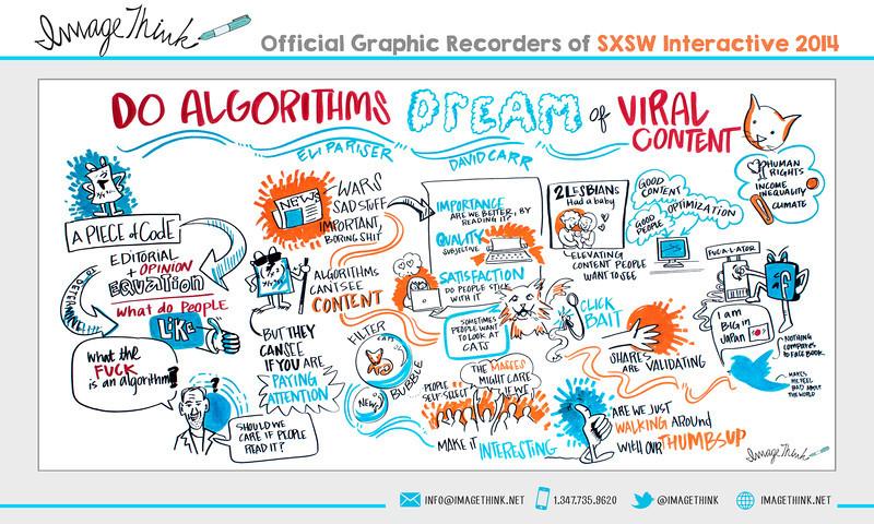 "Eli Praiser, David Carr: ""Do Algorithms Dream of Viral Content""<br /> Monday March 10, 2014 - SXSWi"