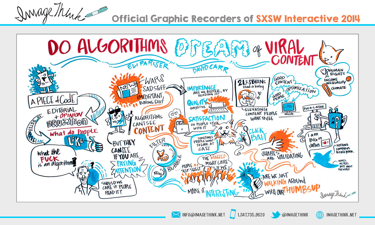 "Eli Praiser, David Carr: ""Do Algorithms Dream of Viral Content""<br /> Monday March 10, 2014 - SXSWi"