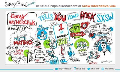 Gary Vaynerchuk: Gary Vaynerchuk Tells You How to Rock SXSW Friday March 7, 2014