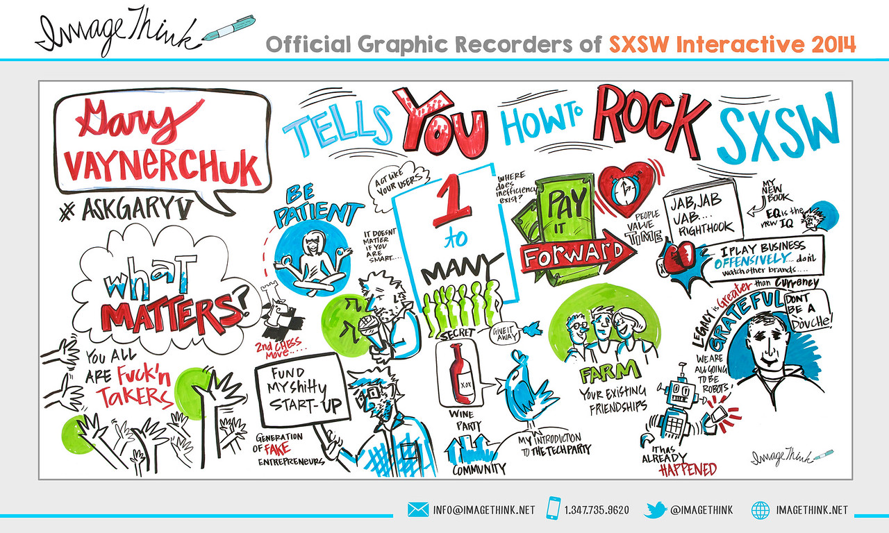 Gary Vaynerchuk: Gary Vaynerchuk Tells You How to Rock SXSW<br /> Friday March 7, 2014