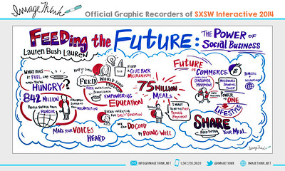 "Lauren Bush Lauren: ""Feeding the Future: The Power of Social Business"" Tuesday March 11, 2014 - SXSWi"