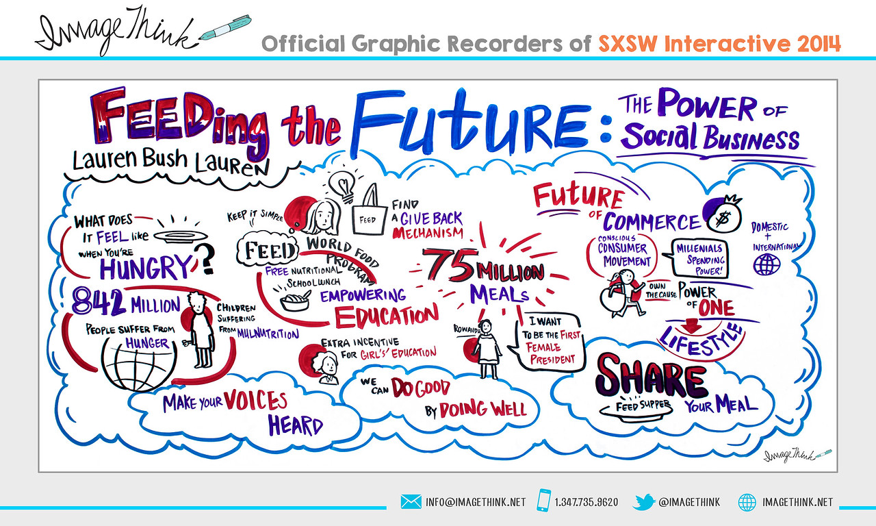 "Lauren Bush Lauren: ""Feeding the Future: The Power of Social Business""<br /> Tuesday March 11, 2014 - SXSWi"