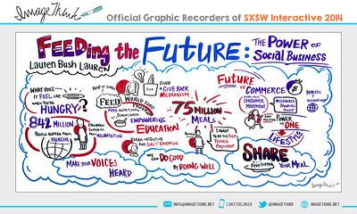 "Lauren Bush Lauren: ""Feeding the Future: The Power of Social Business"" Tuesday March 11, 2014 - SXSWi"