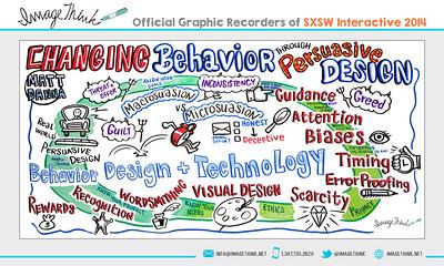 "Matt Danna: ""Changing Behavior Through Persuasive Design"" Saturday March 8, 2014 - SXSWi"