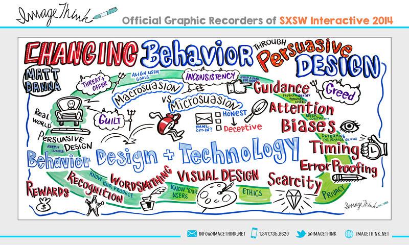 "Matt Danna: ""Changing Behavior Through Persuasive Design""<br /> Saturday March 8, 2014 - SXSWi"