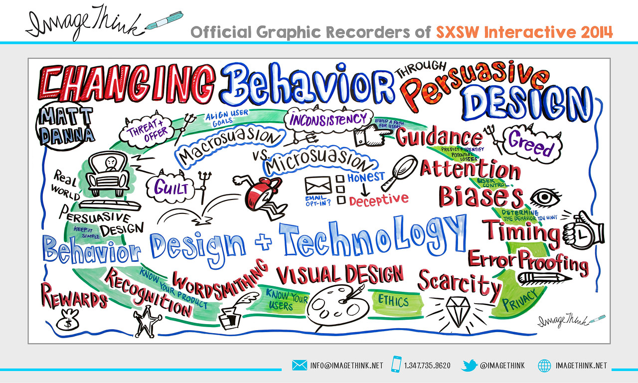 "Matt Danna: ""Changing Behavior Through Persuasive Design""<br /> Saturday March 8, 2014 - SXSWi"