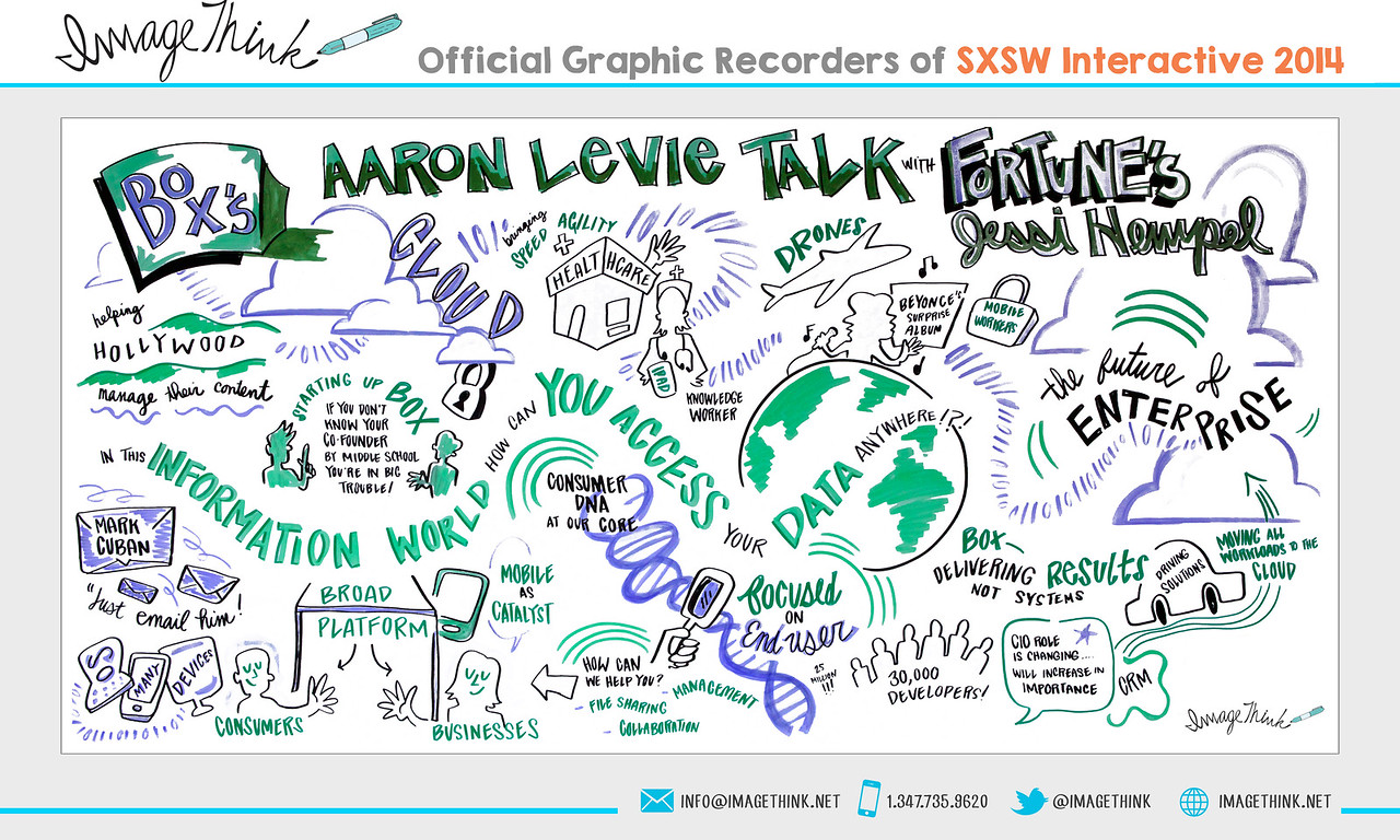 "Aaron Levie, Jessi Hempel: ""Box's Aaron Levie Talk With Fortune's Jessi Hempel""<br /> Monday March 10, 2014 - SXSWi"
