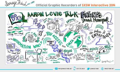 "Aaron Levie, Jessi Hempel: ""Box's Aaron Levie Talk With Fortune's Jessi Hempel"" Monday March 10, 2014 - SXSWi"