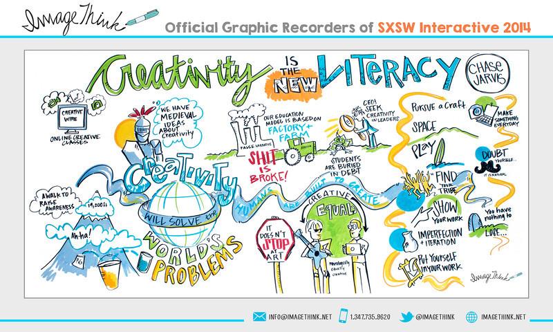 creativity, literacy