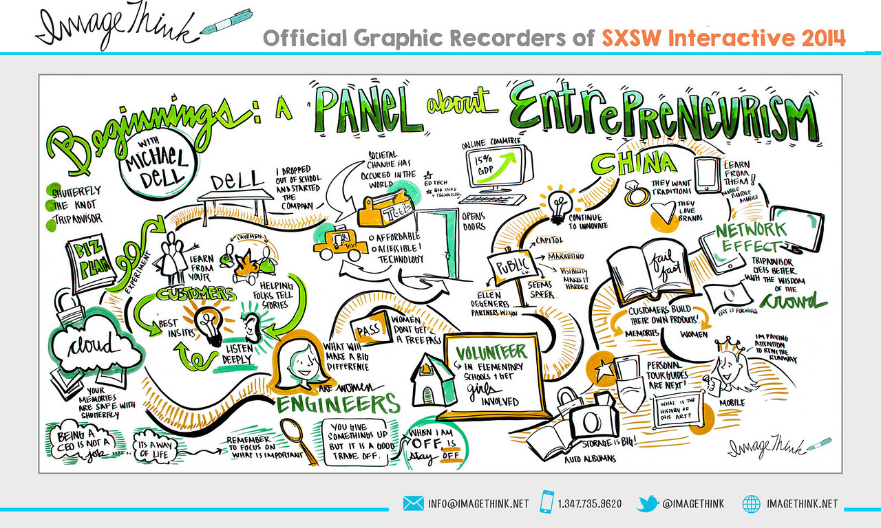 Michael Dell: Beginnings, A Panel About Entrepreneurism <br /> Friday March 7, 2014 - SXSWi