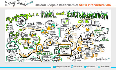 Michael Dell: Beginnings, A Panel About Entrepreneurism  Friday March 7, 2014 - SXSWi