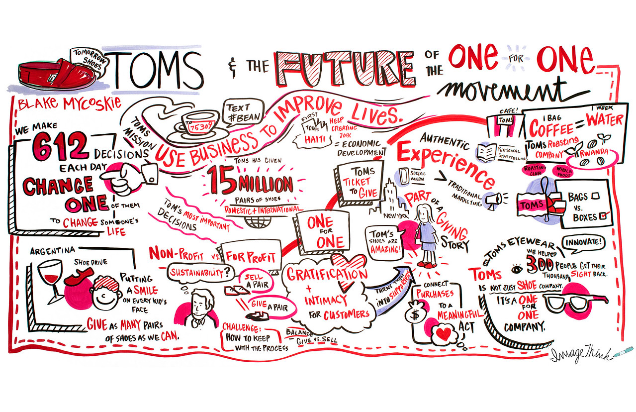"Blake Mycoskie: ""Toms & the Future of the One for One Movement"""